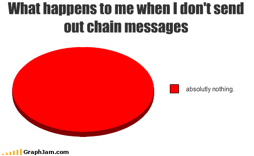 Funny-graphs-chain-messages