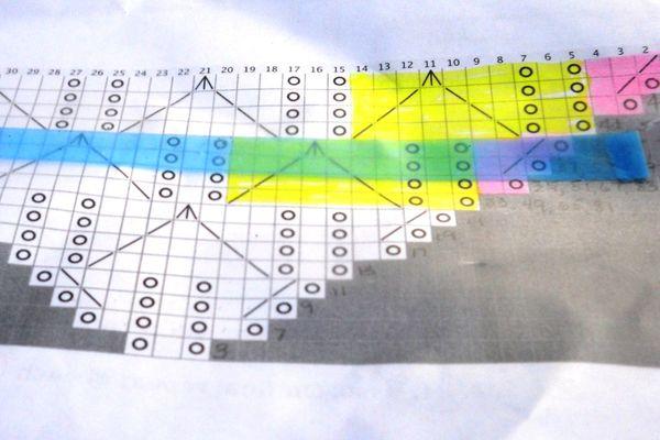Chart w tape
