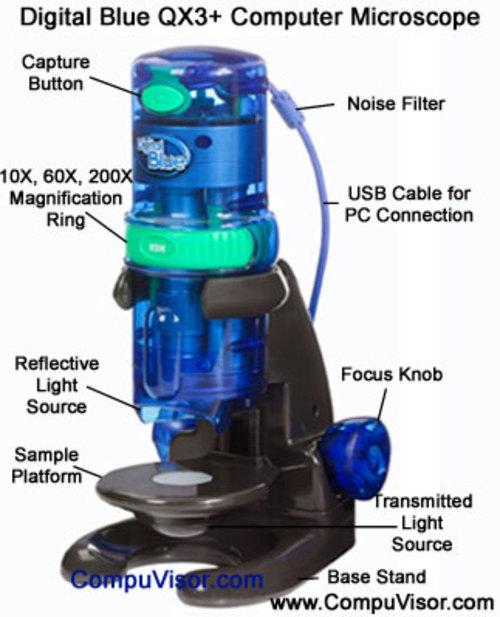 Computer_microscope